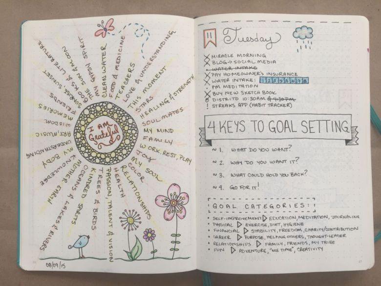 Image result for bullet journals